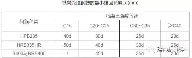 钢筋工程常见质量通病,施工中避免发生_31
