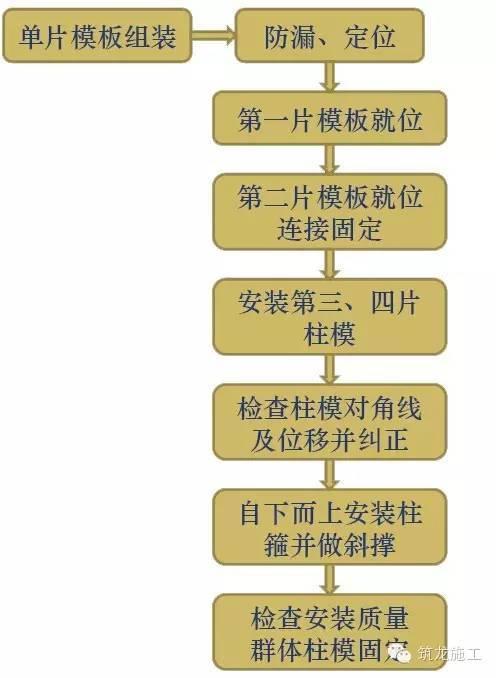 """""""8•31""""龙溪香岸地下车库坍塌6人死亡事故,10人移交司法机关"""