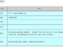 上海市浦东新区某广场项目空调通风工程施工组织设计(137页)