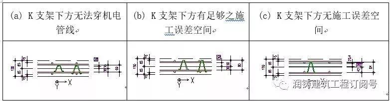 从施工端看问题,探讨预制叠合KT板设计合理性!_7