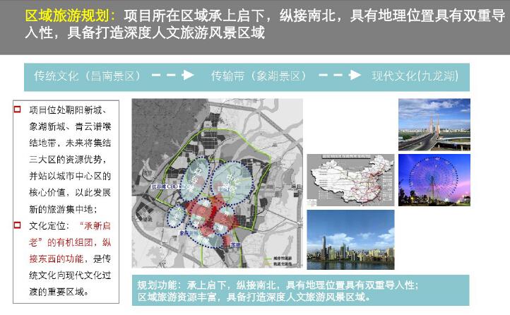 [南昌]房地产旅游项目市场调研及定位报告(299页,附案例)