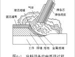 国家级焊接专家讲义及钢筋焊接规范大全