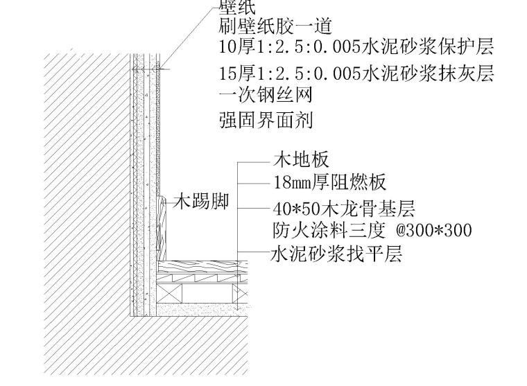 室内装饰工程通用节点-墙地相接节点详图