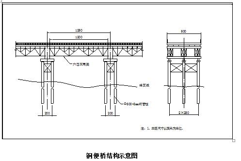 隧道单线铁路隧道施工组织设计_4