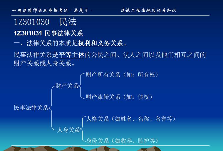 一级建造师建设工程法规及相关知识考前串讲讲义(共266页)