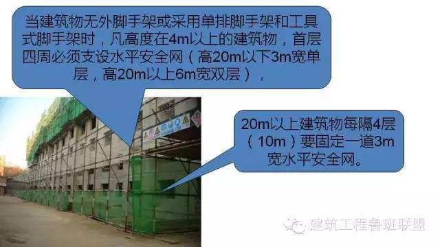 图文解读建筑工程各专业施工细部节点优秀做法_125