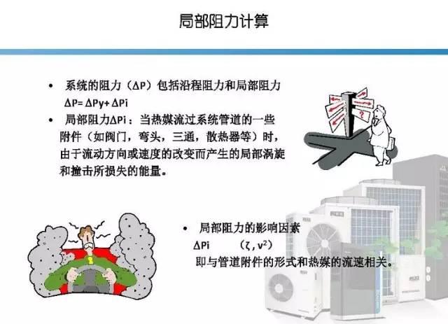 72页|空气源热泵地热系统组成及应用_50