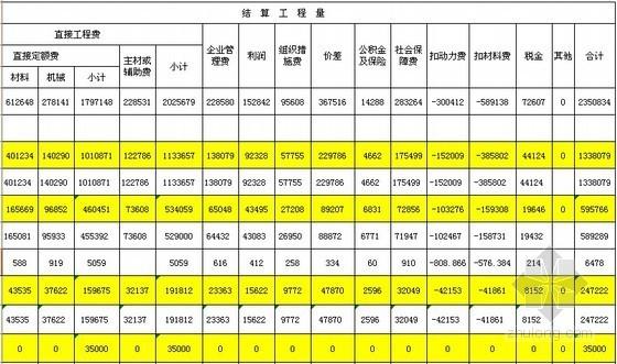 [全套]煤矿煤炭建设工程预算书(2011-09)