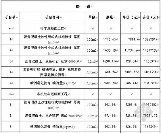 [武汉]道路路面改建工程商务投标书(2012-06)