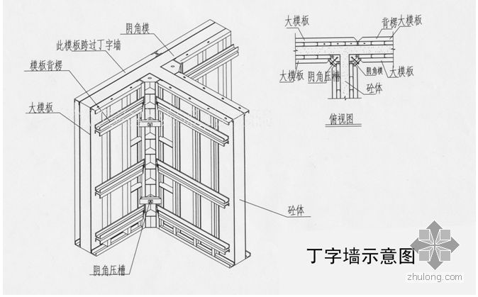 宝鸡某住宅全钢定型大模板施工方案(剪力墙结构)