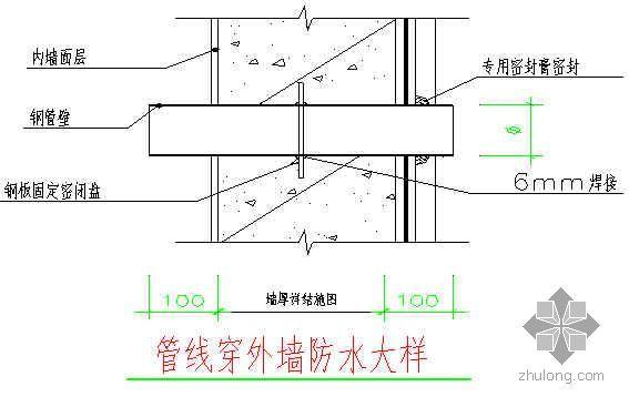 地下室细部节点防水措施