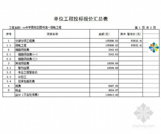 [山东]中学图书馆弱电工程量清单报价(2012)