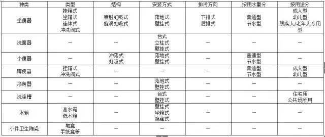 水电工程材料进场验收标准大全_20