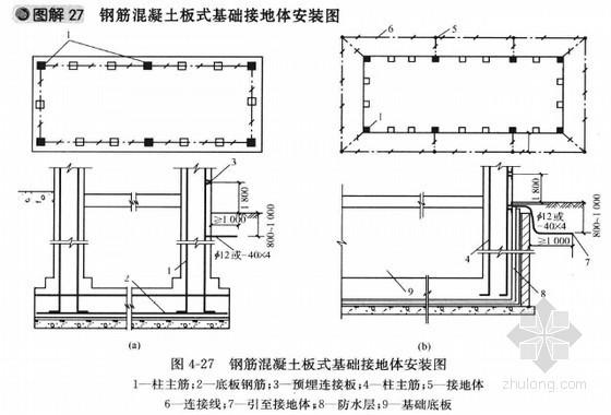 [预算入门]建筑物防雷及接地装置安装施工图识图精讲(图文并茂)