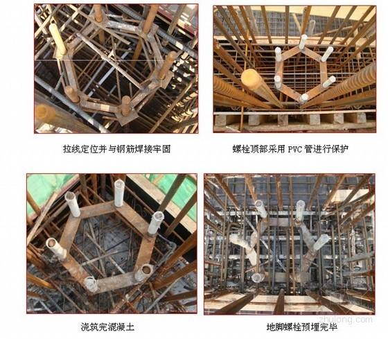 建筑施工单位自主创新技术展示(附图丰富)