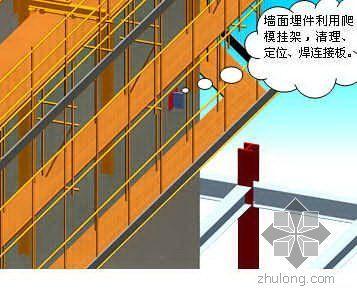 北京某超高层建筑钢结构测量方案(激光铅直仪  地脚螺栓定位测量)