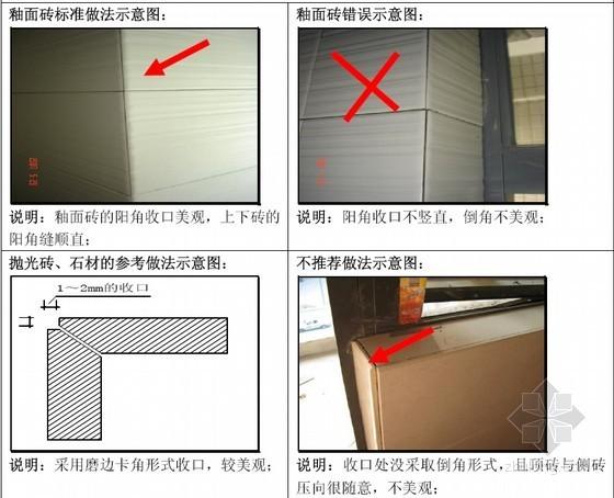 建筑精装修工程常见质量问题及控制措施(图文并茂)
