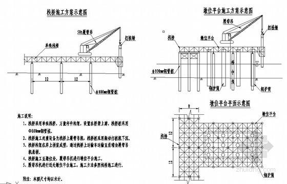 [四川]铁路工程施工组织设计(投标 路基 桥梁)