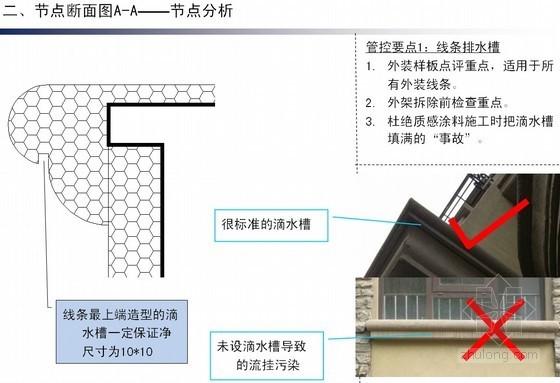 某地产集团露阳台重要节点做法