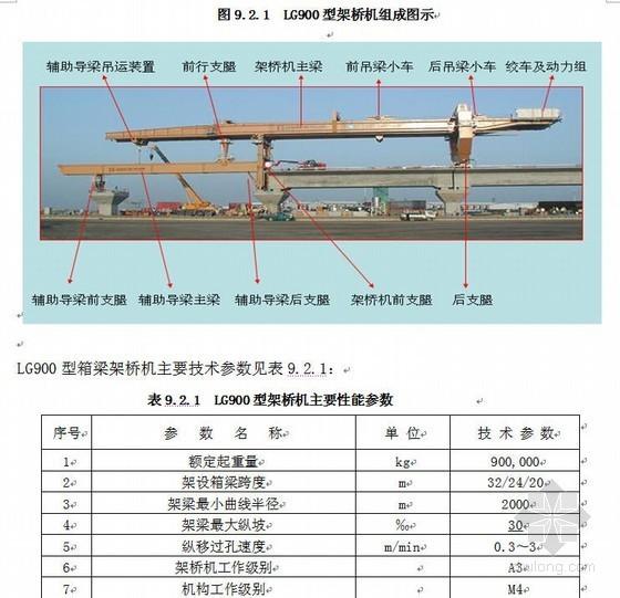 合福客专某标段后张法预应力混凝土箱梁架设施工组织设计(2011年 实施性)