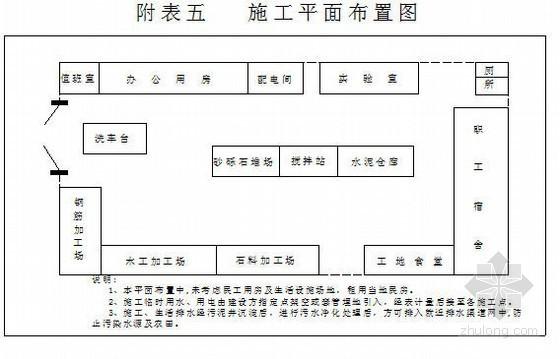 [云南]农开高标准农田建设工程施工组织设计
