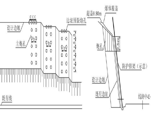 [黑]新建哈牡铁路路基作业指导书13篇(基床,路堑,CFG桩,挡土墙)