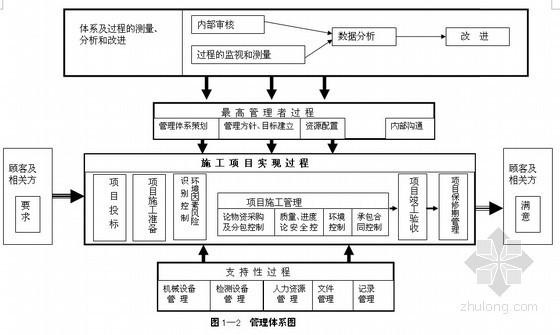 南京某码头项目策划书
