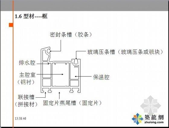 塑钢门窗知识讲解及成本控制要点PPT讲义(79页)