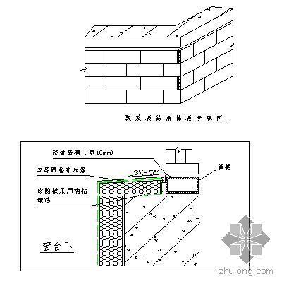 北京某高层挤塑板薄抹灰外墙外保温工程施工方案