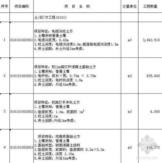 哈尔滨市某道路路灯工程招标清单标价书