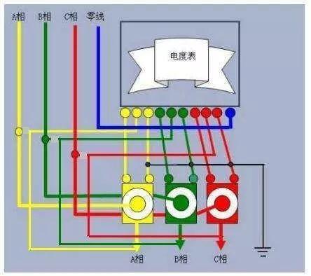 供电系统各种线的含义_1