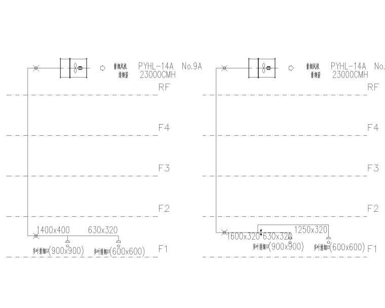 [上海]某大型数据处理中心暖通施工图_2