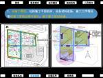 国企编制BIM技术在施工企业管理中的应用总结