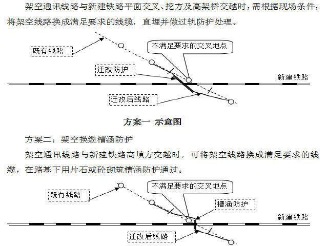 III型无砟轨道安全资料下载-寒冷地区时速350km铁路工程投标施工组织设计323页(路桥涵,万米长隧,CRTSⅢ型轨道)