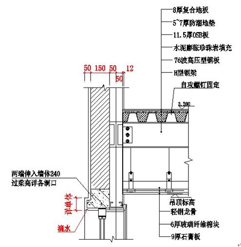 轻钢结构别墅应用实例及关键节点_2