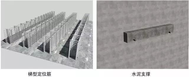 中建八局钢筋工程施工质量标准化图册,三维效果杠杠的!_4