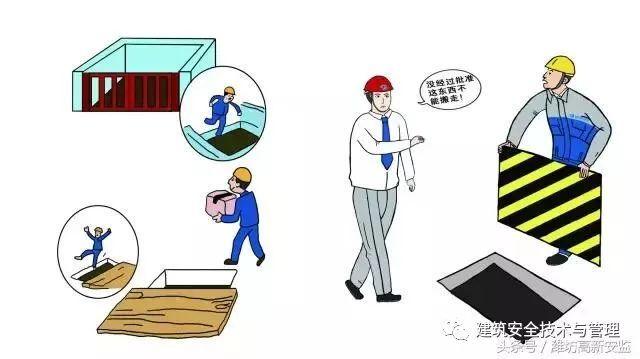 建筑施工安全规范图解,图文并茂,用作安全教育再合适不过!