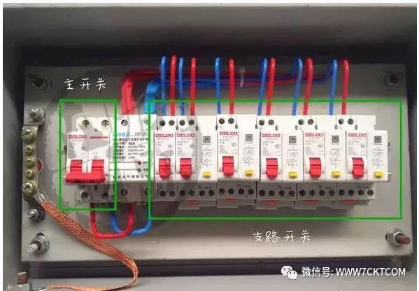 建筑电气设计|在装修房子时,如何计算需要多少个支路断路器?