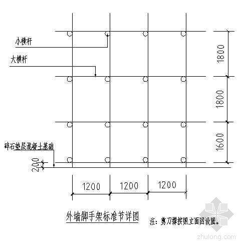 北京某工程落地脚手架施工详图