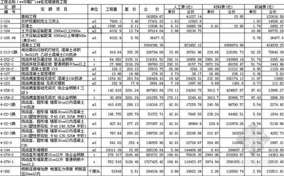 [毕业设计]高层住宅楼投标预算(土建、水电暖、消防)
