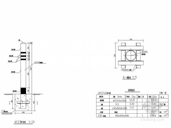 道口标柱结构设计图