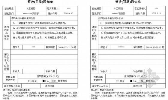 项目部管理--工程整改通知单(罚款)