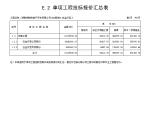 [湖南]10KV配电站安装工程预算书