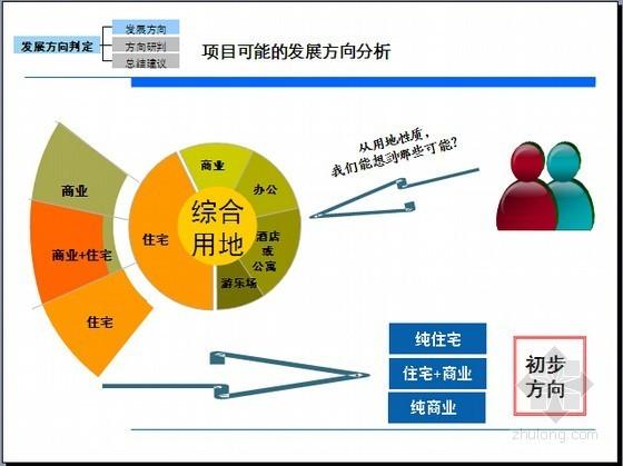 [江苏]大型房地产开发项目可行性研究报告(经济测算84页)