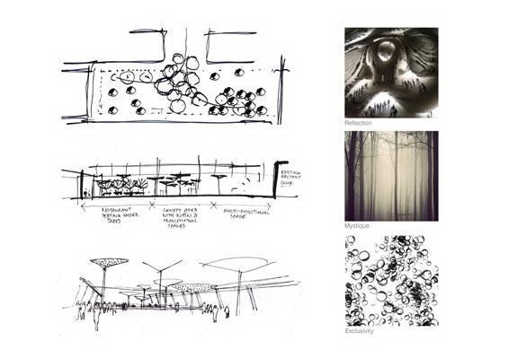 [知名设计公司特辑]走进AECOM的景观规划世界(70套资料在文末)_48