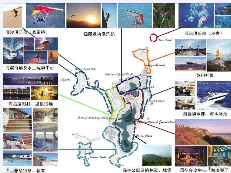 [烟台]某群岛旅游区规划方案设计文本(讲义)