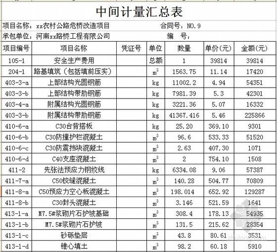 [河南]桥梁改造项目工程计量支付清单实例(含合同工程月计量申报)
