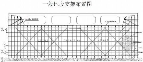 [陕西]现浇预应力混凝土连续桥施工组织设计(实施)