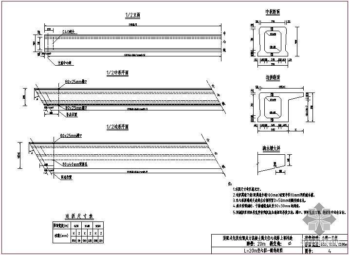 装配式先张法预应力混凝土简支空心板桥上部构造通用图(跨径20m、公路-Ⅱ级、1m板宽)