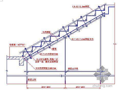 重庆市某工业园房建工程施工组织设计